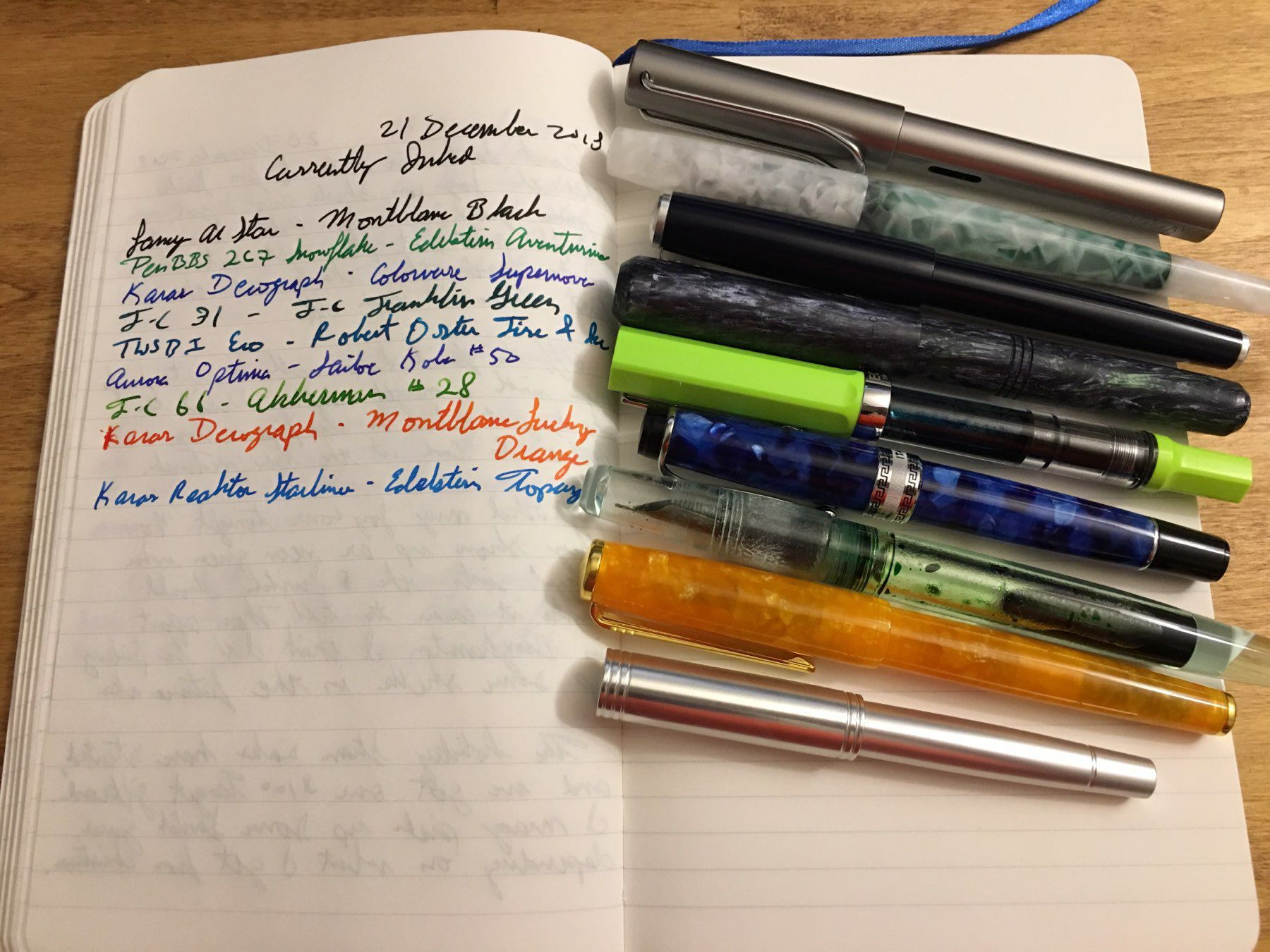 an open notebook with a list of pens and inks on the left side, and the corresponding fountainpen on the right side